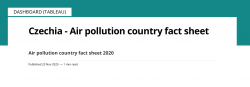 Air pollution country factsheets 2020 – key data on air pollution for all EEA member countries