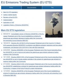 European Commission – EU ETS (legislation, carbon market reports, aplication on VAT, etc.)